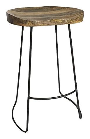 Elm home and garden Retro Vintage Rustic Designer Kitchen Pub Bar Designer Stool Industrial Style