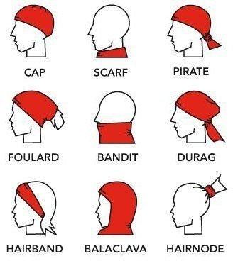 HAD Head Accessoire X-Ray