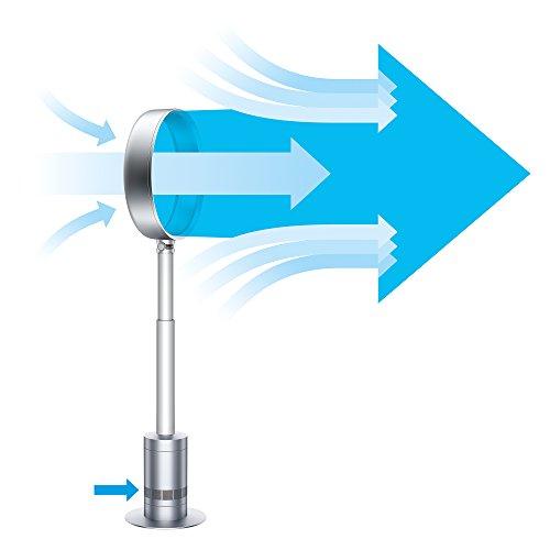Dyson AM08 Pedestal Fan with Bladeless Technology