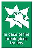 Viking signos sa406-a4p-ven caso de incendio