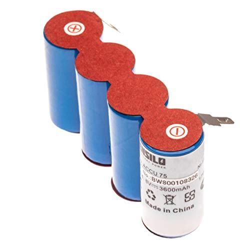 INTENSILO Akku passend für AEG Electrolux AG64X, AG 64 X Handstaubsauger ersetzt 4071307021, 4006043048 - (NiMH, 3600mAh, 4.8V) Batterie, Ersatzakku