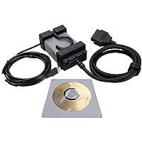 Honhill Latest Version For Volvo Vida Dice 2014D Diagnostic Tool Scanner Service Scan