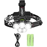 Head Torch LED Rechargeable, Neolight Super Bright USB Headlamp, 6 Modes Waterproof Headlight for Fishing Camping Walking Running Cycling Hiking Hunting