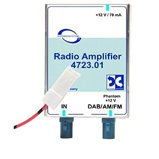 Antennentechnik Bad Blankenburg Rundfunkverstärker (FM/DAB/DAB+)
