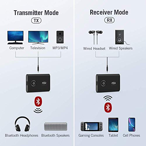 Bluetooth Adapter Audio TaoTronics Bluetooth 5.0 Transmitter Empfänger 2 in 1 Sender / Receiver Adapter Stereo mit 3,5mm Audio Kabel für Kopfhörer Lautsprecher Radio TV PC Laptop Tablet MP3 / MP4 - 2