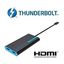 Sapphire Thunderbolt 3 to Dual DisplayPort Dongle
