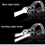 Fari A Tre Luci Batterie Ricarica Luce Intensa A Lunga Escursione Fari Dell'Aeroplano Caccia Notturna Pesca Illuminazione Da Bicicletta