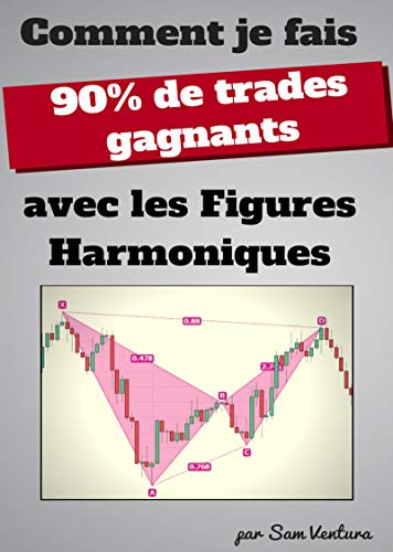 Comment je fais 90% de trades gagnants avec les Figures Harmoniques