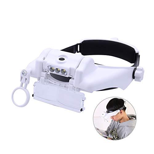 Stirnlupe Mit Beleuchtung | Lupenbrillen Beleuchtung Sehhilfen Von A Bis Z