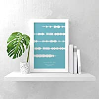 Personalised favourite song sound wave gift print any colour