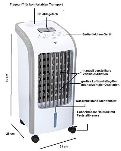 Interior Ventilator  Raumluftbefeuchter Bild 4*