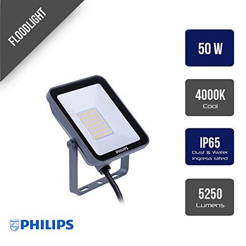 PHILIPS Foco Proyector LED PHILIPS Ledinaire Mini