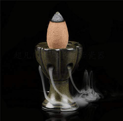 JOYOTER Mini Tragbare Räuchergefäß Kreative Keramik Weihrauchhalter Aromatherpy Duft Räuchergefäß Brenner mit Rückflusskegel -