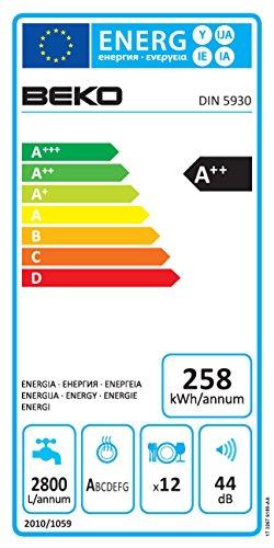 Beko DIN 5930 Vollintegrierbarer Geschirrspüler - 2