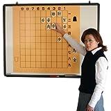 "Commentary for shogi set for Professor nicknamed ""Shogi Juku"" (japan import)"