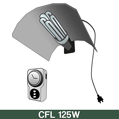 Kit CFL Agro 125 W + offert