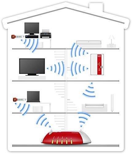 AVM FRITZ!WLAN Repeater 310 (300 Mbit/s, WPS) - 4