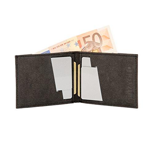 Kleiner dünner Geldbeutel Herren FRITZVOLD, kleine Geldbörse, Slim Wallet aus Papier-Kunstleder, flache praktische Minibörse schwarz, Mini Portemonnaie Herren und Damen, Kartenetui