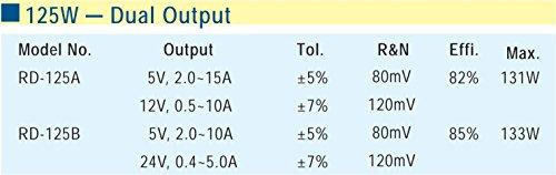 Preisvergleich Produktbild MEANWELL Schaltnetzteil RD-125-1224 133W 12V24V zwei Gruppen um die macht(2-Pack)