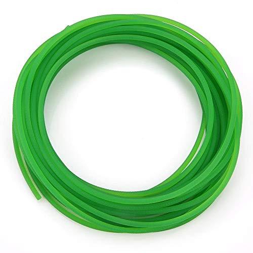 Cinghie a sezione circolare e O-Ring
