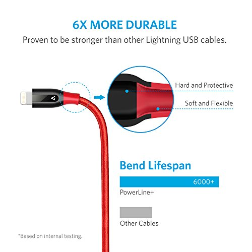 Anker PowerLine+ Lightning Cable Durable and Fast Charging Cable [Kevlar Fiber & Double Braided Nylon] for iPhone, iPad and More