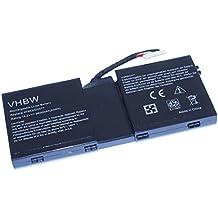 vhbw Li-Ion batería 5600mAh (14.8V) para Notebook ordenador portátil Dell Alienware 17, 18, M17X R5, M18X R3 por 2F8K3, 0G33TT, 0KJ2PX, G33TT, KJ2PX.