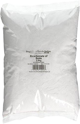 Bicarbonate of Soda Test