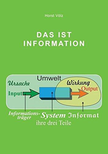Das ist Information
