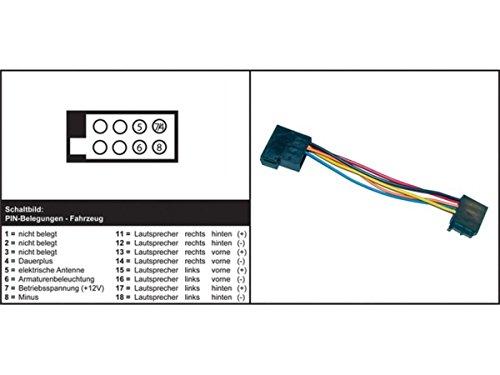 AIV 410826 (AR-Adap-Kabel /, Seat sa>ISO)