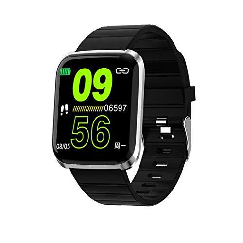 Smartwatch  monitoraggio Pressione arteriosa