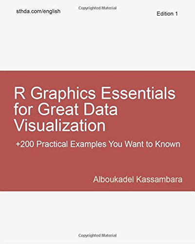 R Graphics Essentials for Great Data Visualization: +200 Practical Examples You Want to Know for Data Science por Mr Alboukadel Kassambara