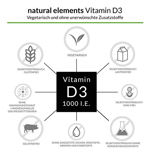 Vitamin D3 – Laborgeprüft – Zertifiziert – 1000 I.E. pro Tropfen – 50ml (1750 Tropfen) – In MCT-Öl aus Kokos – Hochdosiert und hergestellt in Deutschland - 4