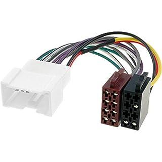 Cable Adapter Kabelbaum ISO Autoradio Renault Grand Scenic/Montblanc Automaxi Kit/Laguna/Megane/Scenic/Twingo 2