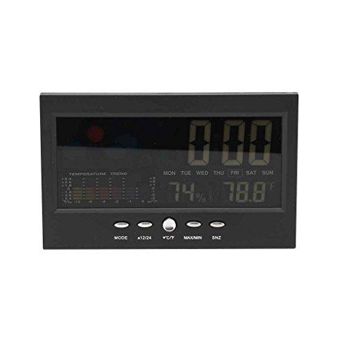 Lorsoul Humedad Relativa Temperatura termómetro Reloj
