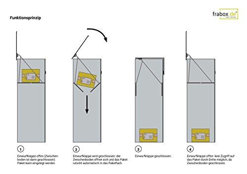 MEFA Paketkasten / Paketbox ERIK, anthrazitgrau (RAL 7016) - 5