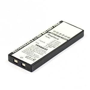 Sharp MD-MS702 Batterie