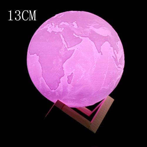 LCLrute Gute Qualität Bett Lampe LED Licht 3D USB Hand Shot Lichter Erde Nachtlicht Leuchttisch Schreibtisch Erde Lampe Geschenk (C)