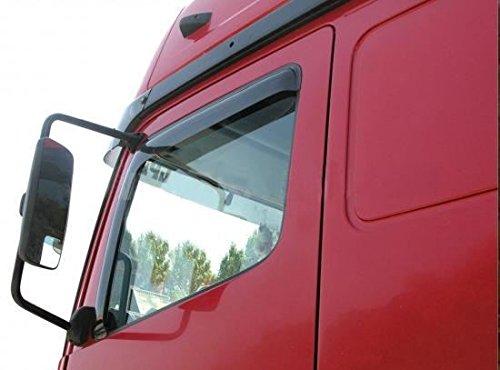 Bragan BRA2618L Windabweiser für Fenster