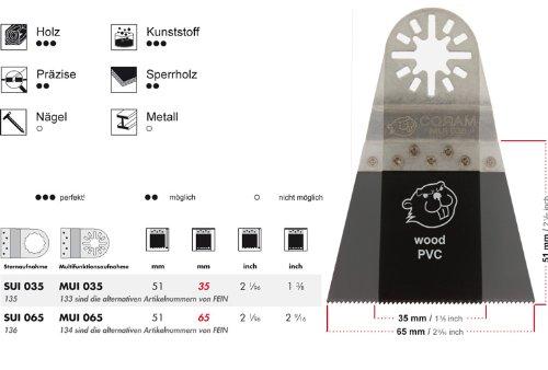 100 E-Cut Sägeblätter SUI 065 Standard 65 mm. ++ preisgünstige Markenqualität ++ Mit symmetrischer Spitzverzahnung und Sternaufnahme. Das Profi-Zubehör für Ihr oszillierendes Multifunktionswerkzeug passend für Fein Supercut und Würth EMS. Das Original seit 1997 vom Schweizer Erfinder. Produzierte bisher für den Weltmarktführer. +++ extrem scharf ++ hohe Standzeiten +++