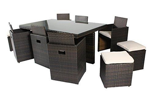 DCB GARDEN PVC-10-CH+ Encastrable 10p en résine tressée Plateau Verre - 1 Table + 6 fauteuils + 4 poufs Chocolat 170x105x72 cm