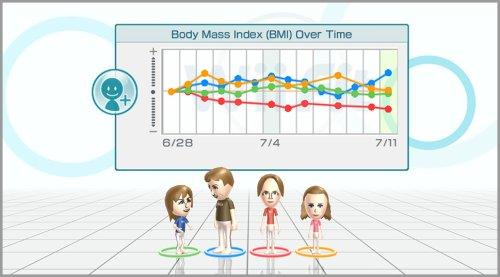 Nintendo Wii Fit (inkl. Wii Balance Board) - 3