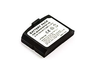 AccuPower batterie pour Sennheiser BA300, Ri410, RS4200