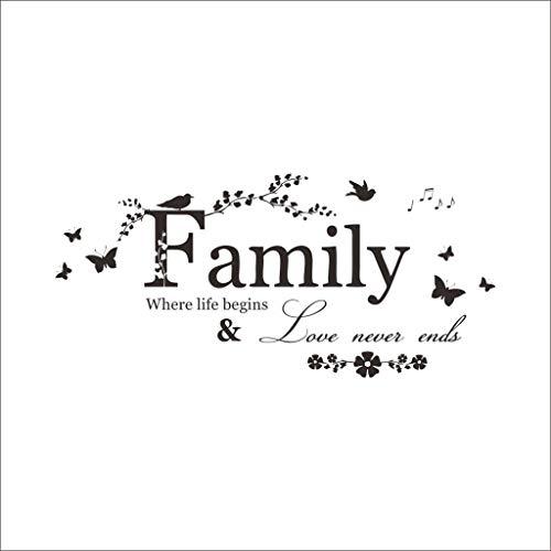 FangfangGAO Wallpaper Geschnitzte englische Familie Brief Wandaufkleber, kreative europäische Wohnzimmer Veranda Dekoration Hintergrund Aufkleber
