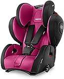 RECARO Young Sport Hero Car Seat (Group 1/2/3, Pink)