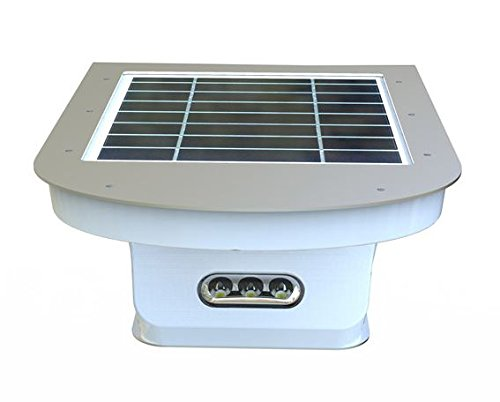 Lampada applique led ad energia solare con pannello fotovoltaico