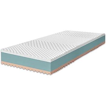 MARCAPIUMA - Materasso Singolo Memory 80x190 alto 22 cm - RAINBOW ...