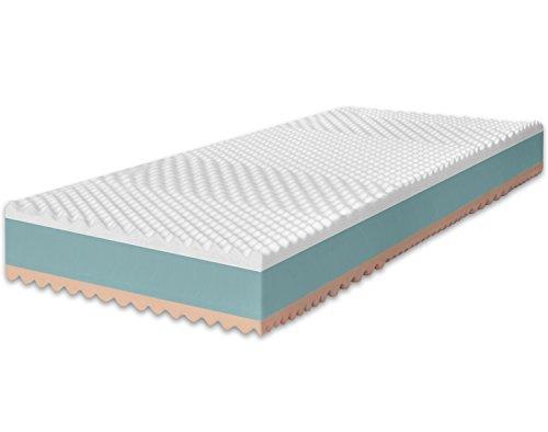 Materasso-Singolo-Memory-90x190-alto-22-cm-RAINBOW-3-Strati-RELAX-onda-effetto-massaggio-Ergonomico-Rivestimento-sfoderabile-ALOE-VERA-Antiacaro-Anallergico-Traspirante-100-Made-in-Italy-MARCAPIUMA