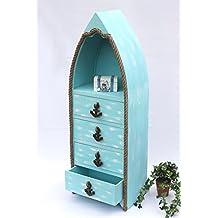 Badmöbel türkis  Suchergebnis auf Amazon.de für: badmöbel blau