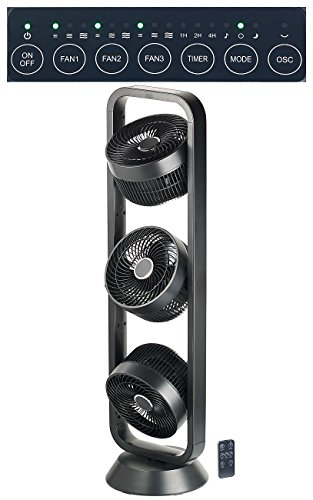 Carlo Milano Turmventilator: Standventilator mit 3 Rotoren, 3 Stufen, Oszillation, Timer, 105 Watt (Multi Ventilatoren)