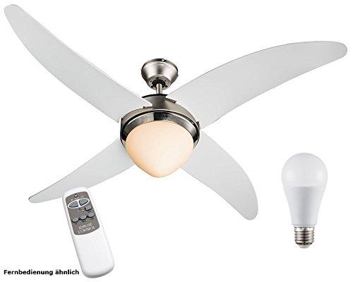 Couvrir les fan de jeu de télécommande ampoule cool dont 12 watt LED
